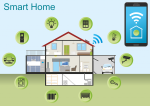An illustration of a smart home, its qualities, and how it is controlled.